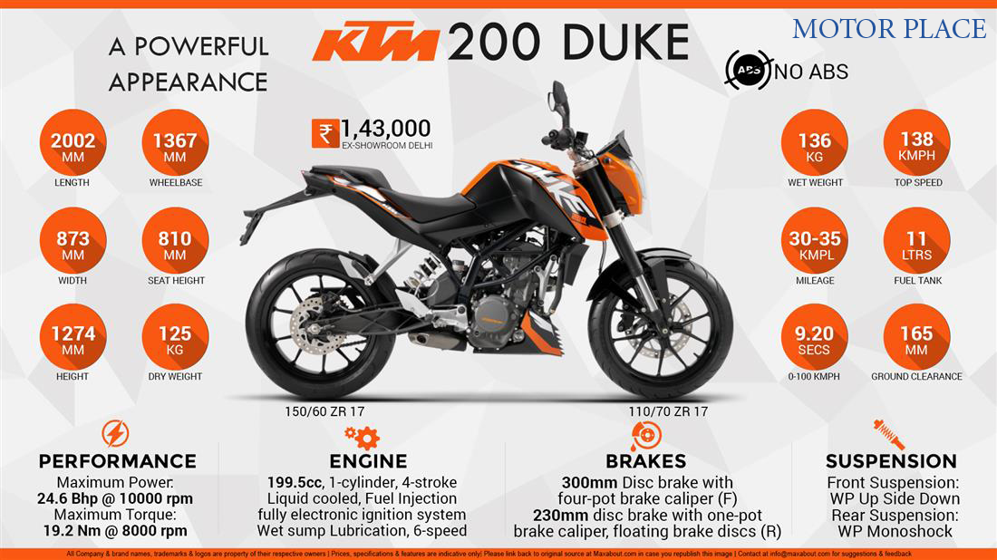 ktm duke 200 (2017) price, specs, review, pics & mileage in india